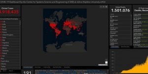 Mundo passa de 1,5 milhão de mortes por coronavírus